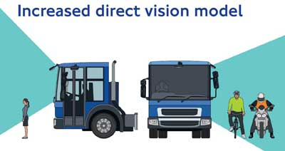 """Direct Vision Standard is no """"silver bullet"""" to tackling HGV and cyclist collision, say industry bodies"""